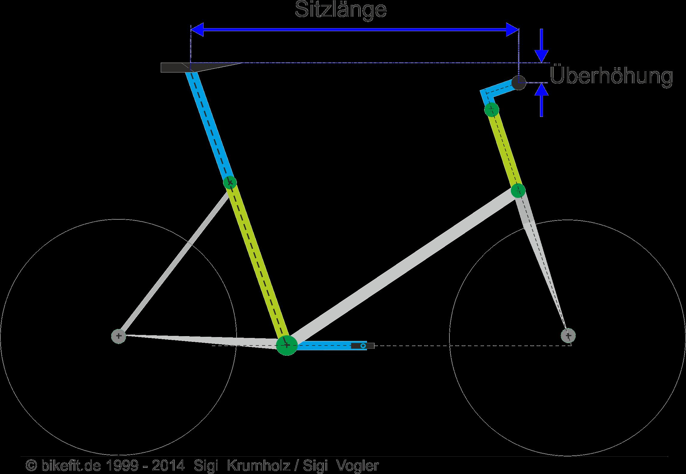 Großzügig Wie Ein Fahrradrahmen Größe Diagramm Messen Bilder ...